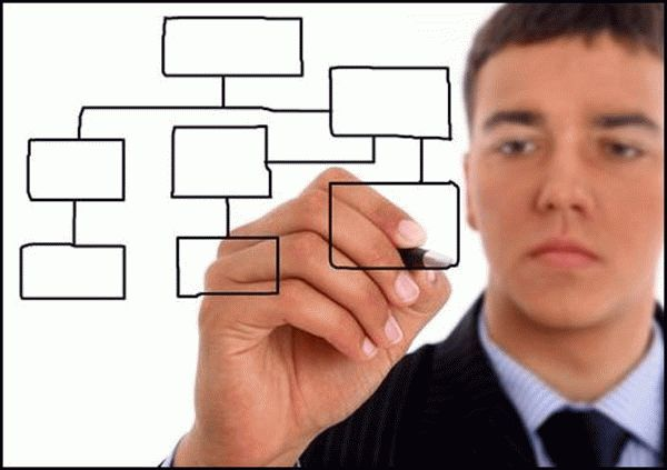 Составьте план обучения