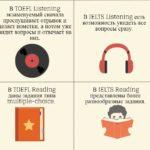 В чем отличие IELTS и TOEFL?