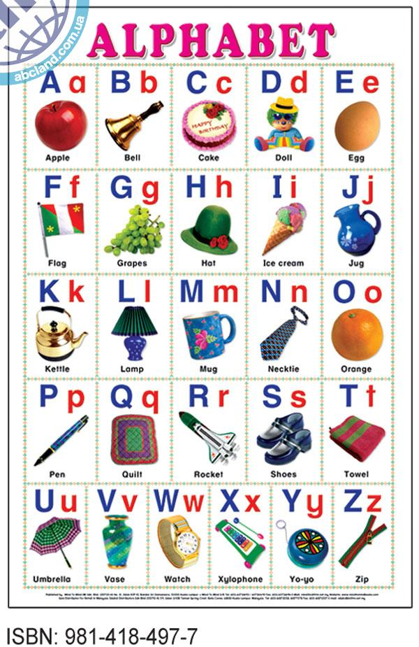 Плакат Education Charts Alphabet