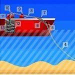 Якорное устройство судна на английском