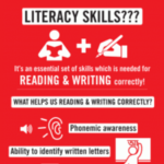 Вебинар «Literacy Skills: Teaching Reading and Writing to Primary Learners»